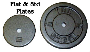 Flat and standard plates